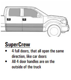 SuperCrew (Crew Cab)